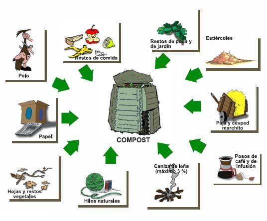 dibujo-compostador2