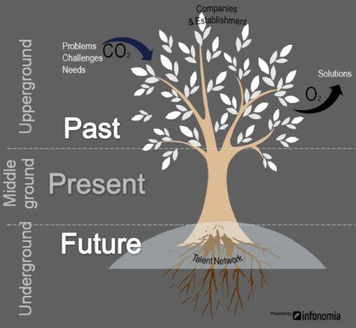 fabadiabadenas_tree