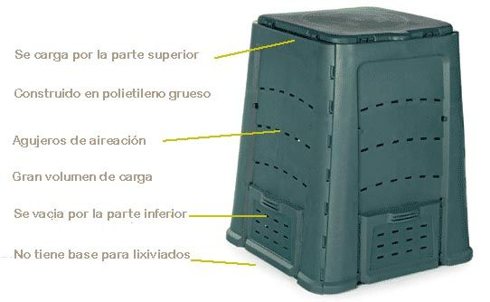 partes-compostador